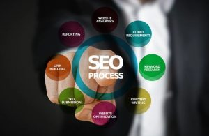 about pbn seo